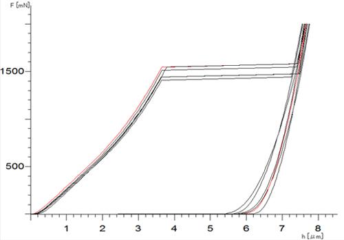 CFRP_graph