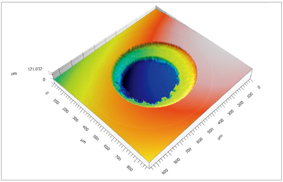 溶解箇所(エッチング穴)の共焦点イメージ